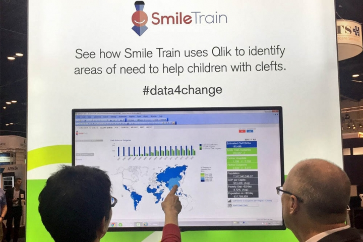 Presentation on how Smile Train uses Qlik technology